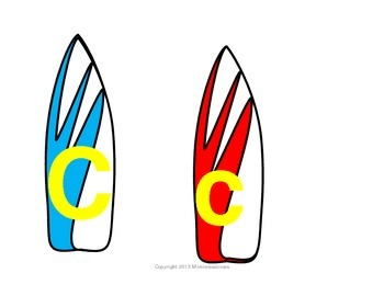 The Alphabet on Surfboard