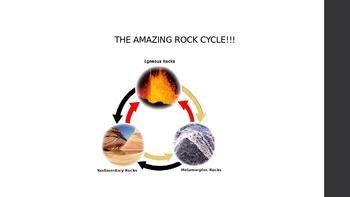 The Amazing Rock Cycle