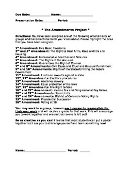 The Amendments to the U.S. Constitution Project