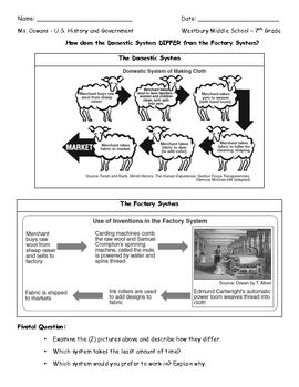 The American Industrial Revolution and Monroe Doctrine