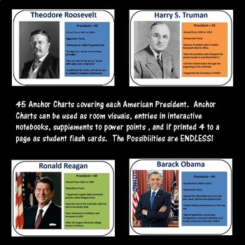 The American President-- American History Anchor Charts