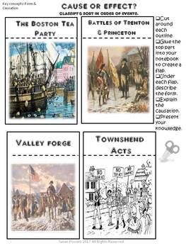 The American Revolution An IB PYP Unit of Inquiry