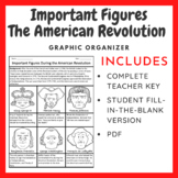 The American Revolution Important Figures: Graphic Organizer