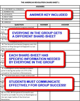 The American Revolution: Interdependent Share-Sheets Activity