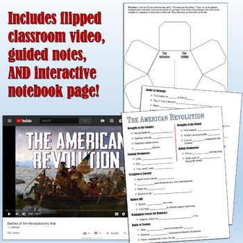 American Revolution PowerPoint Lesson