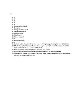 The American Revolution Quiz