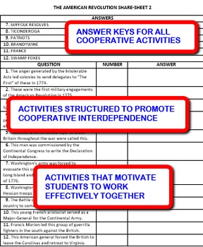 The American Revolution: Study Guide and Activity Pack