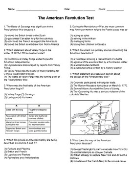The American Revolution Test - CH 6 Discovering Our Past: A History of the US