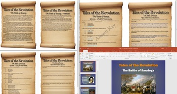 The American Revolution - The Battle of Saratoga Full Less