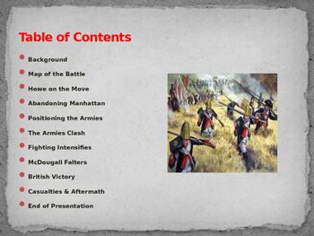 American Revolutionary War - Battle of White Plains - 1776