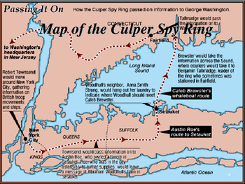 American Revolutionary War - The Culper Spy Ring