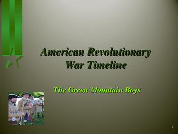 American Revolutionary War - Key Figures - The Green Mount