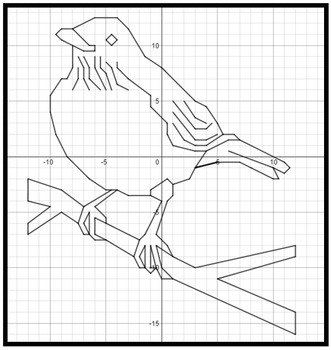 The American Robin - Finding Vertices - 4 Math-Then-Graph Activities