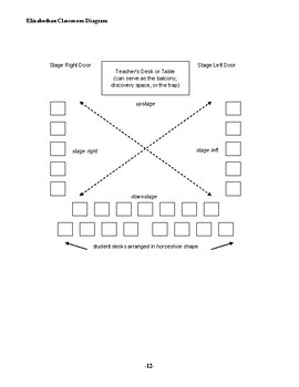 Teacher's Toolbox: Basics of Staging