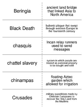 The Americas, Europe, and Africa before 1492 Vocabulary Flash Cards