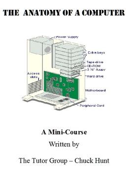 The Anatomy of a Computer - slide presentation