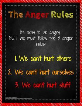 The Anger Rules Poster