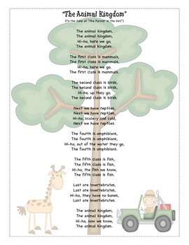 The Animal Kingdom / Classes Song
