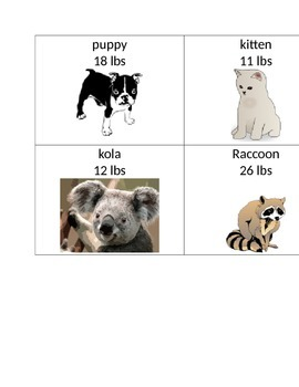 The Animals Addition Weight/Lengths Game