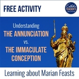 The Annunciation vs. The Immaculate Conception Activity (C