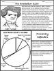 The Antebellum South: Graphic Organizer