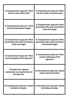 The Approaches Revision Cards - AQA Psychology