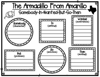 The Armadillo From Amarillo by Lynn Cherry Summary Graphic Organizer