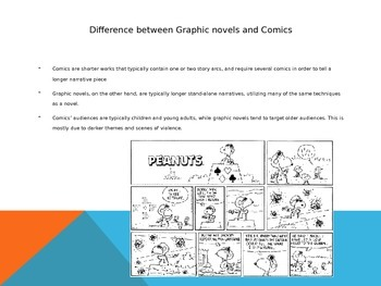 The Arrival Graphic Novel Introduction Powerpoint