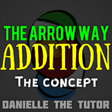 The Arrow Way and Addition: The Concept