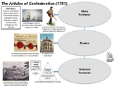 The Articles of Confederation Bubble Map and Letter for Revision