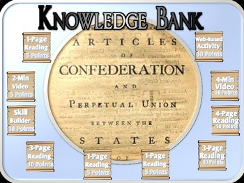 The Articles of Confederation Digital Knowledge Bank