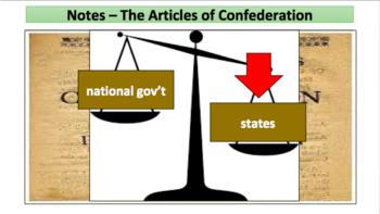 The Articles of Confederation (LP + Docs + PPT)