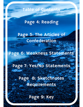 The Articles of Confederation Weaknesses