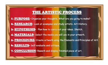 The Artistic Process