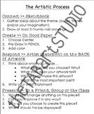 The Artistic Process (Sketchbook Insert)