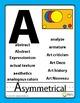 Art Word Wall Artist Alphabet Vocabulary Poster Elementary