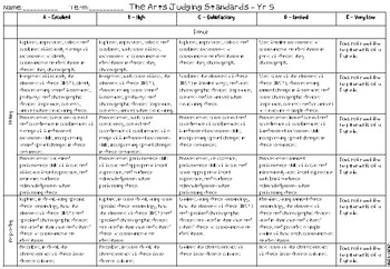 The Arts Judging Standards - Year 5