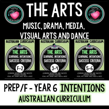 The Arts Learning INTENTIONS Bundle Prep/F - Year 6 Australian Curriculum