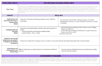 The Arts WA Curriculum Year 2 Forward Planner
