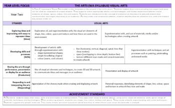 The Arts WA CURRICULUM YEAR 2 Forward Planner