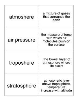 The Atmosphere Vocaulary words
