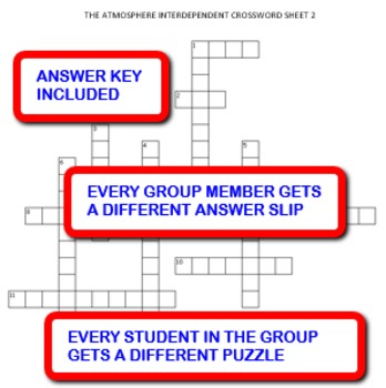 The Atmosphere:  Interdependent Crossword Puzzles Activity