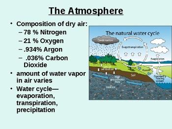 The Atmosphere Presentation
