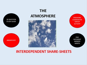 The Atmosphere:  Interdependent Share-Sheets Activity