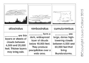 The Atmosphere: Types of Clouds