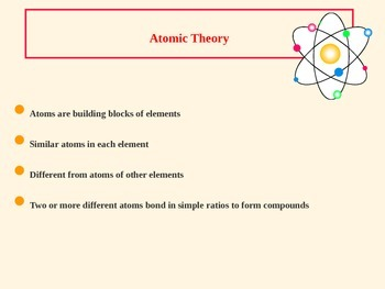 The Atom - Atomic Number, Mass Number and Isotopes (Presentation/Handout)