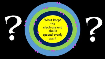 The Atom - Electrons and their orbits