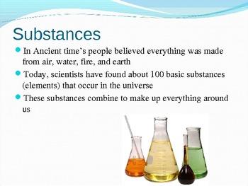 The Atom Presentation through PowerPoint