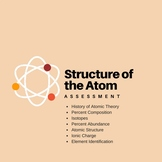 The Atom Structure Review or Assessment