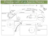 The Atom (eyeLEARN) Worksheets & Powerpoint Templates